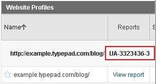 Google-analytics-ua-number