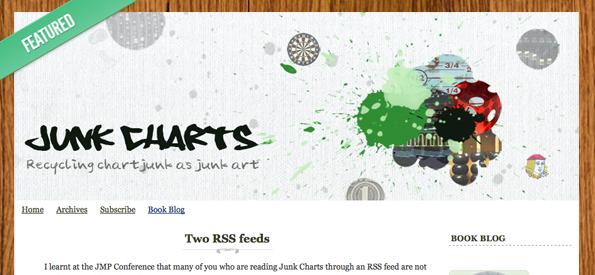 Junk_charts