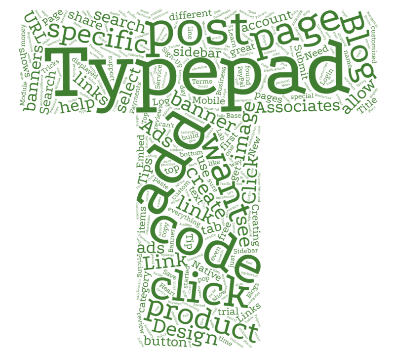 Typepad Word Cloud Cropped